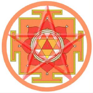 Shakti Wicca
